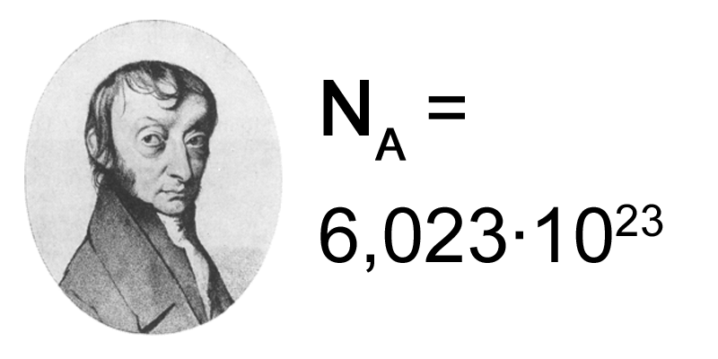 Avogadro-Number-Maths-Holidays